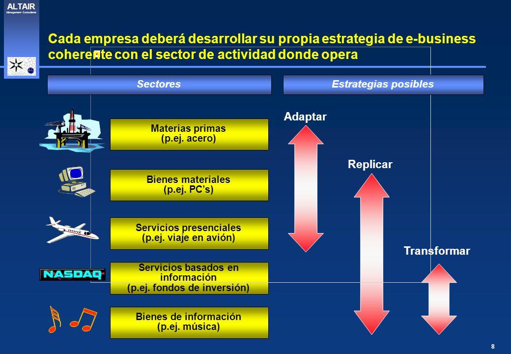 8 ALTAIR Management Consultants Servicios basados en información (p.ej. fondos de inversión) Servicios presenciales (p.ej. viaje en avión) Bienes mate