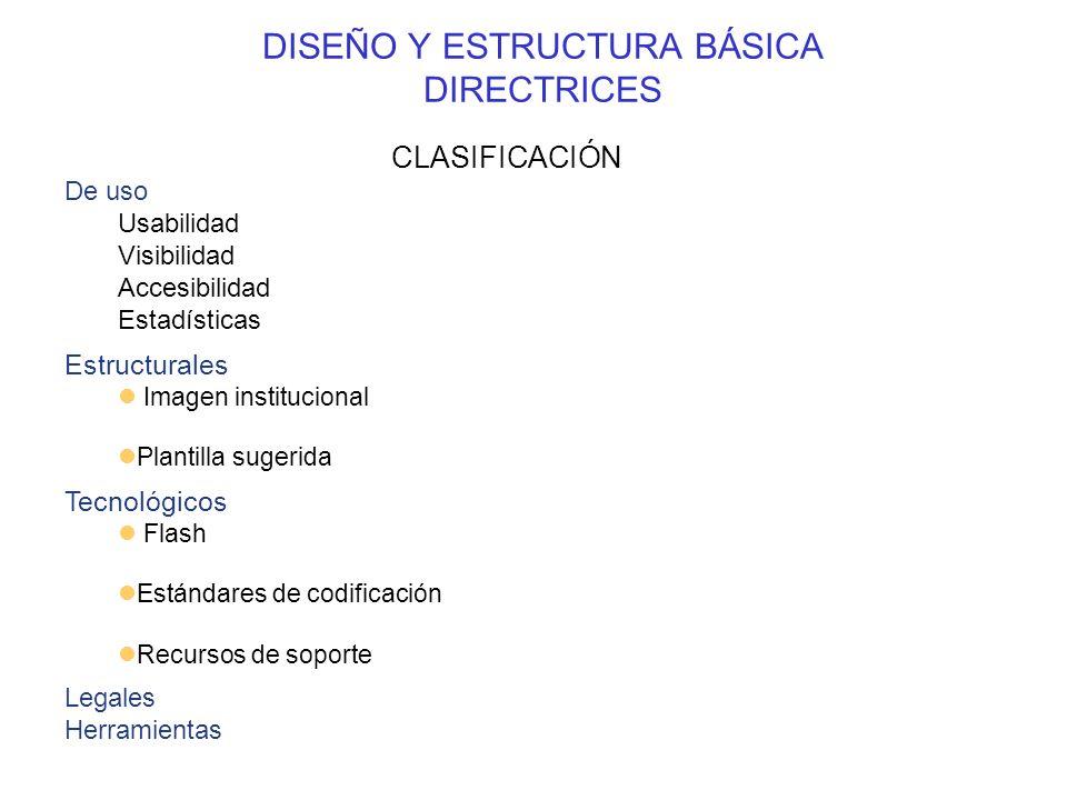 DISEÑO Y ESTRUCTURA BÁSICA DIRECTRICES CLASIFICACIÓN De uso Usabilidad Visibilidad Accesibilidad Estadísticas Estructurales Imagen institucional Plant