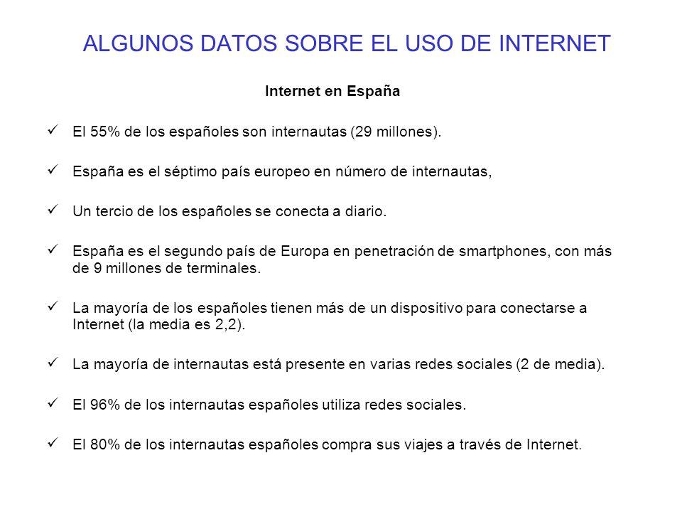 ALGUNOS DATOS SOBRE EL USO DE INTERNET Internet en España El 55% de los españoles son internautas (29 millones). España es el séptimo país europeo en