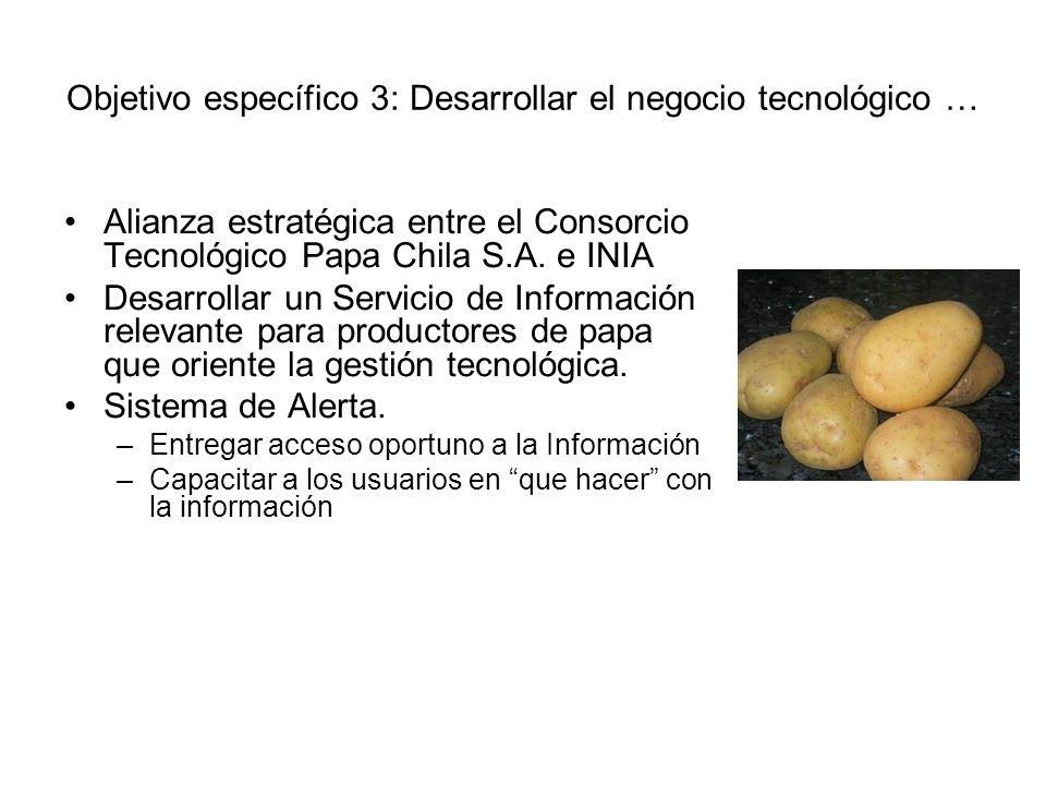 Objetivo específico 3: Desarrollar el negocio tecnológico … Alianza estratégica entre el Consorcio Tecnológico Papa Chila S.A. e INIA Desarrollar un S