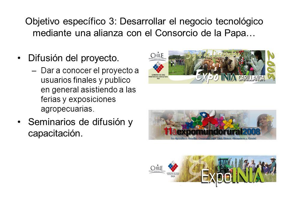 Objetivo específico 3: Desarrollar el negocio tecnológico mediante una alianza con el Consorcio de la Papa… Difusión del proyecto. –Dar a conocer el p