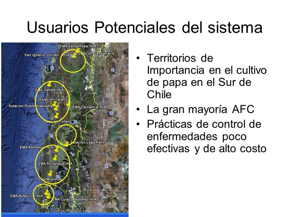 Usuarios Potenciales del sistema Territorios de Importancia en el cultivo de papa en el Sur de Chile La gran mayoría AFC Prácticas de control de enfer