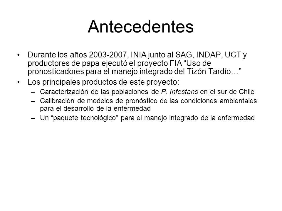 Antecedentes Durante los años 2003-2007, INIA junto al SAG, INDAP, UCT y productores de papa ejecutó el proyecto FIA Uso de pronosticadores para el ma