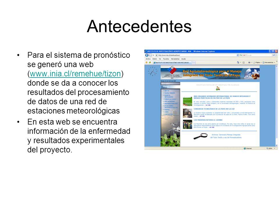 Antecedentes Para el sistema de pronóstico se generó una web (www.inia.cl/remehue/tizon) donde se da a conocer los resultados del procesamiento de dat