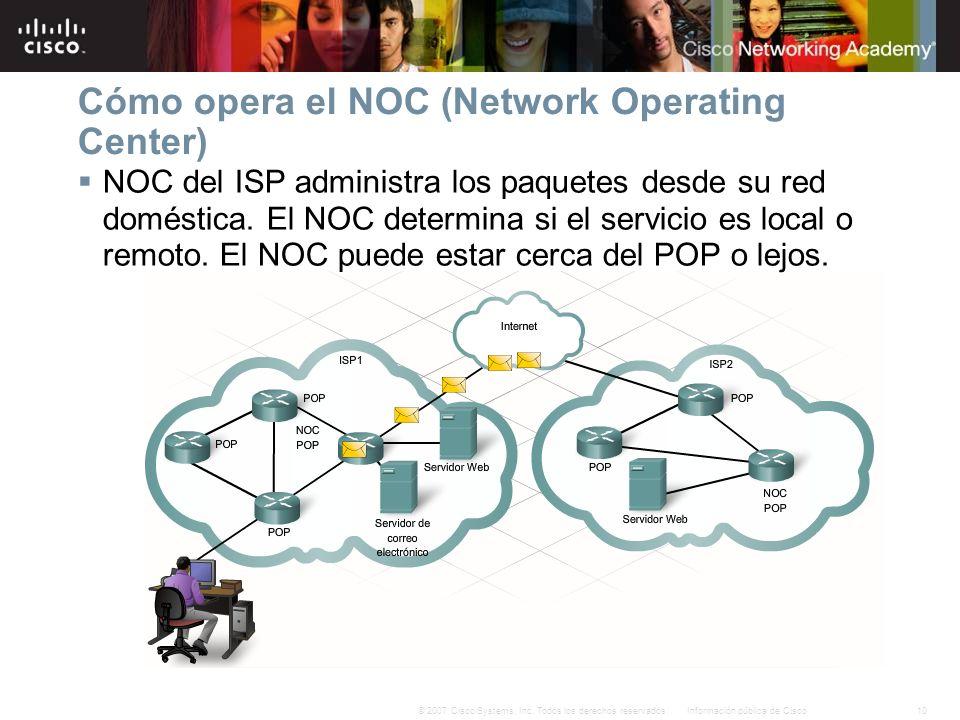 10Información pública de Cisco© 2007 Cisco Systems, Inc. Todos los derechos reservados. Cómo opera el NOC (Network Operating Center) NOC del ISP admin