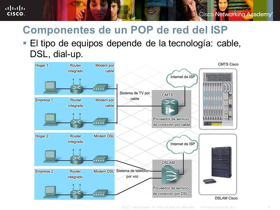 14Información pública de Cisco© 2007 Cisco Systems, Inc. Todos los derechos reservados. Componentes de un POP de red del ISP El tipo de equipos depend
