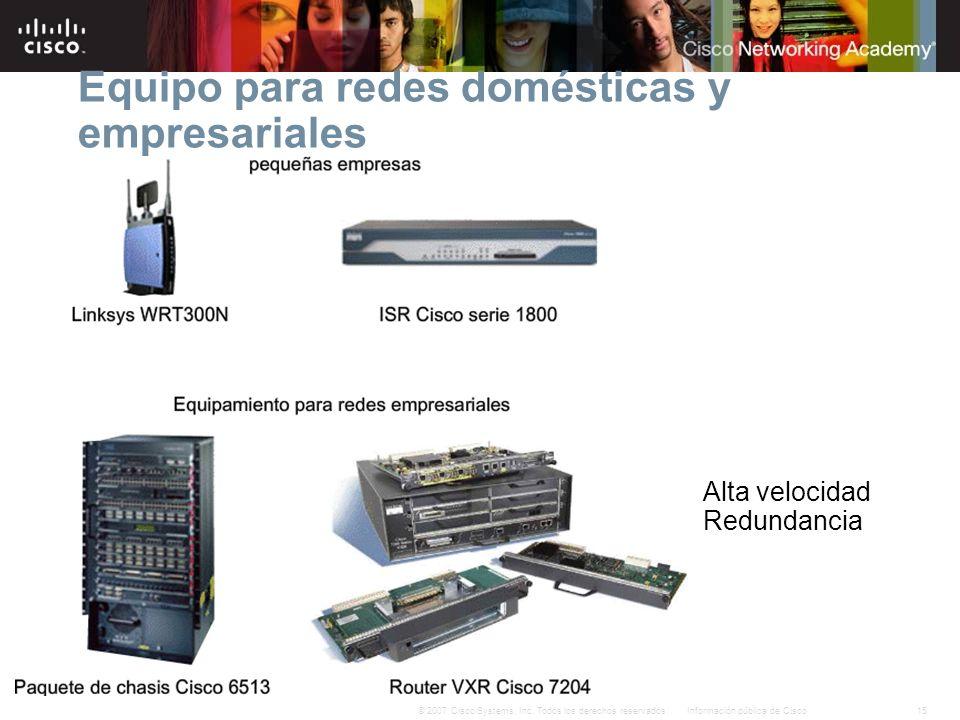 15Información pública de Cisco© 2007 Cisco Systems, Inc. Todos los derechos reservados. Equipo para redes domésticas y empresariales Alta velocidad Re