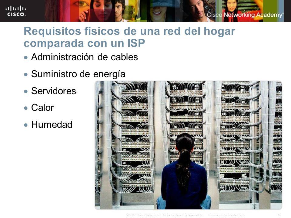16Información pública de Cisco© 2007 Cisco Systems, Inc. Todos los derechos reservados. Requisitos físicos de una red del hogar comparada con un ISP A