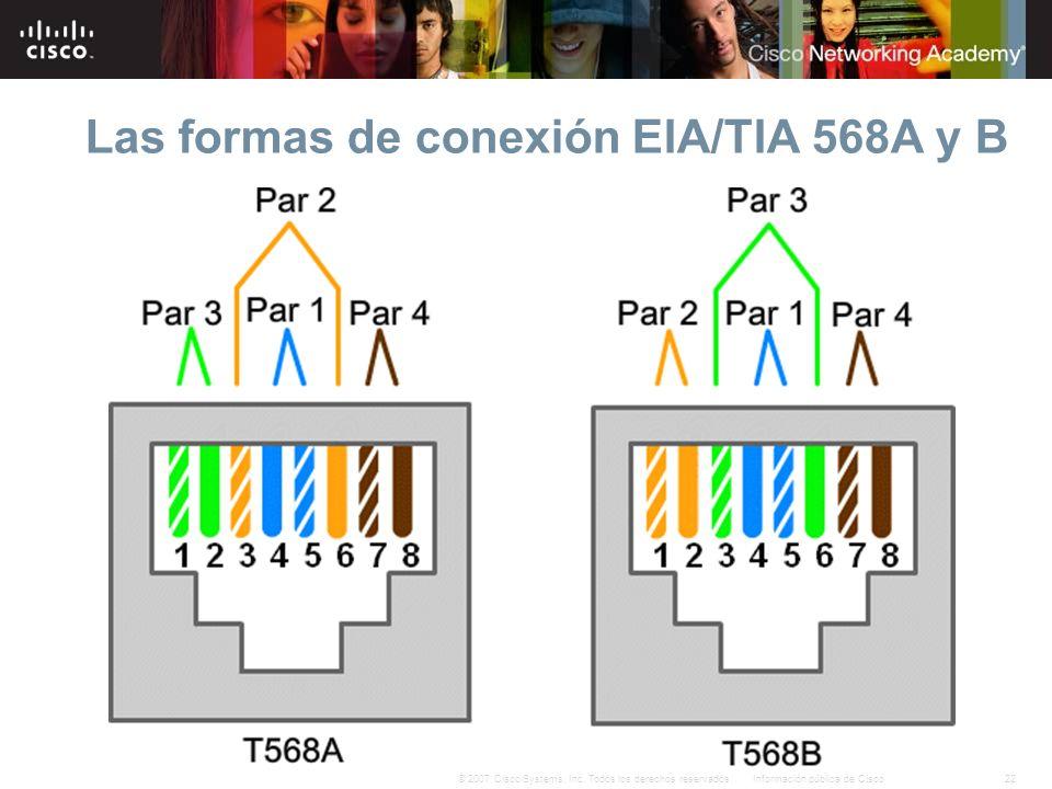 22Información pública de Cisco© 2007 Cisco Systems, Inc. Todos los derechos reservados. Las formas de conexión EIA/TIA 568A y B