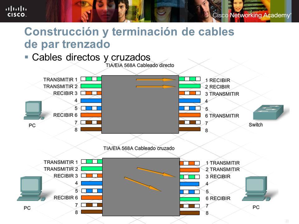 23Información pública de Cisco© 2007 Cisco Systems, Inc. Todos los derechos reservados. Construcción y terminación de cables de par trenzado Cables di