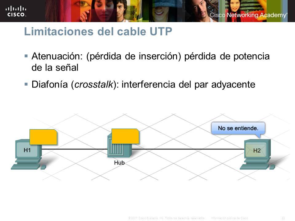 28Información pública de Cisco© 2007 Cisco Systems, Inc. Todos los derechos reservados. Limitaciones del cable UTP Atenuación: (pérdida de inserción)