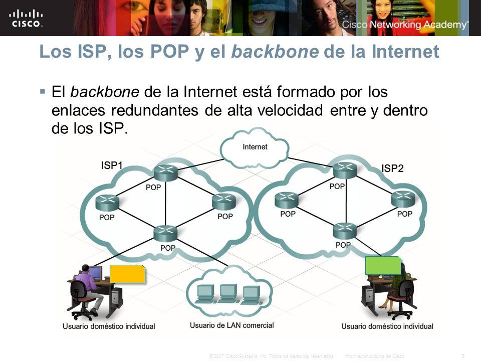 5Información pública de Cisco© 2007 Cisco Systems, Inc. Todos los derechos reservados. Los ISP, los POP y el backbone de la Internet El backbone de la