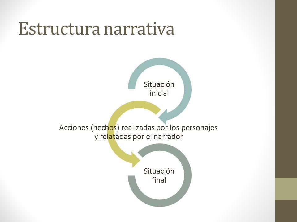 Estructura narrativa Situación inicial Acciones (hechos) realizadas por los personajes y relatadas por el narrador Situación final
