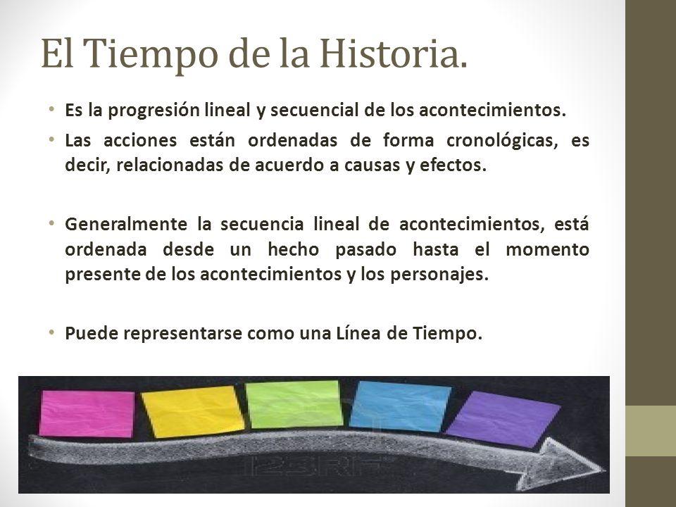 El Tiempo de la Historia. Es la progresión lineal y secuencial de los acontecimientos. Las acciones están ordenadas de forma cronológicas, es decir, r