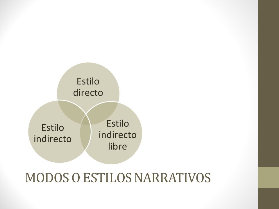 Introducción a los estilos narrativos En los cuentos se escucha la voz del narrador.