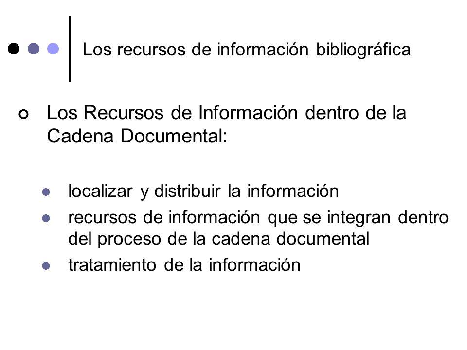 Los recursos de información bibliográfica Los Recursos de Información dentro de la Cadena Documental: localizar y distribuir la información recursos d