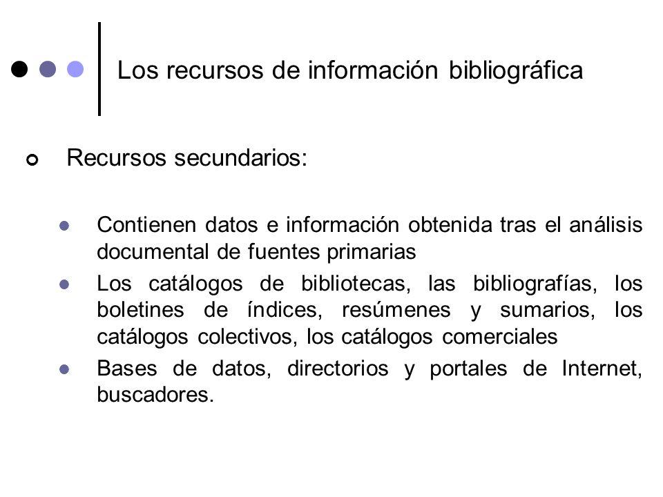 Los recursos de información bibliográfica Recursos secundarios: Contienen datos e información obtenida tras el análisis documental de fuentes primaria