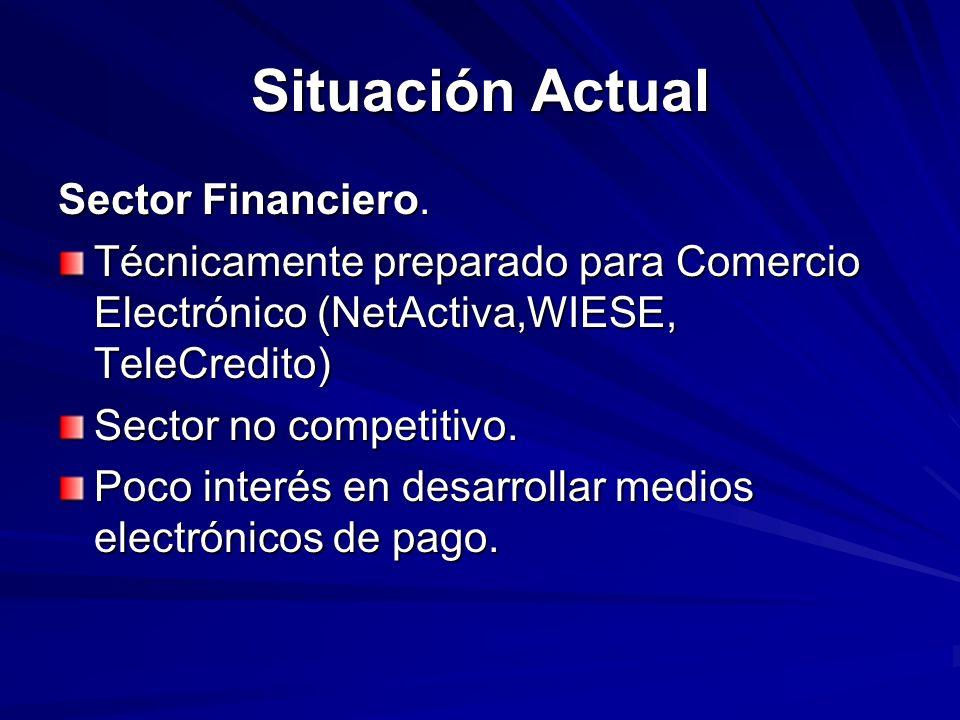 Situación Actual Sector Financiero. Técnicamente preparado para Comercio Electrónico (NetActiva,WIESE, TeleCredito) Sector no competitivo. Poco interé