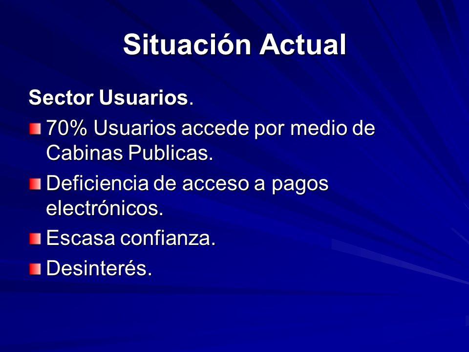 Situación Actual Sector Usuarios. 70% Usuarios accede por medio de Cabinas Publicas. Deficiencia de acceso a pagos electrónicos. Escasa confianza. Des