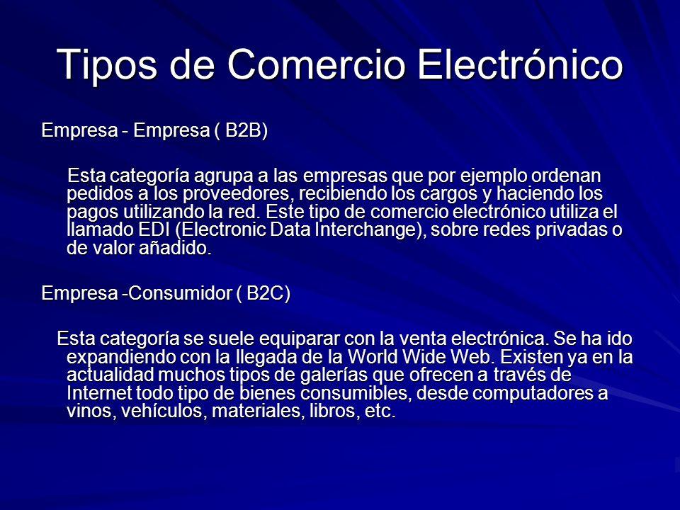 Tipos de Comercio Electrónico Empresa - Empresa ( B2B) Esta categoría agrupa a las empresas que por ejemplo ordenan pedidos a los proveedores, recibie