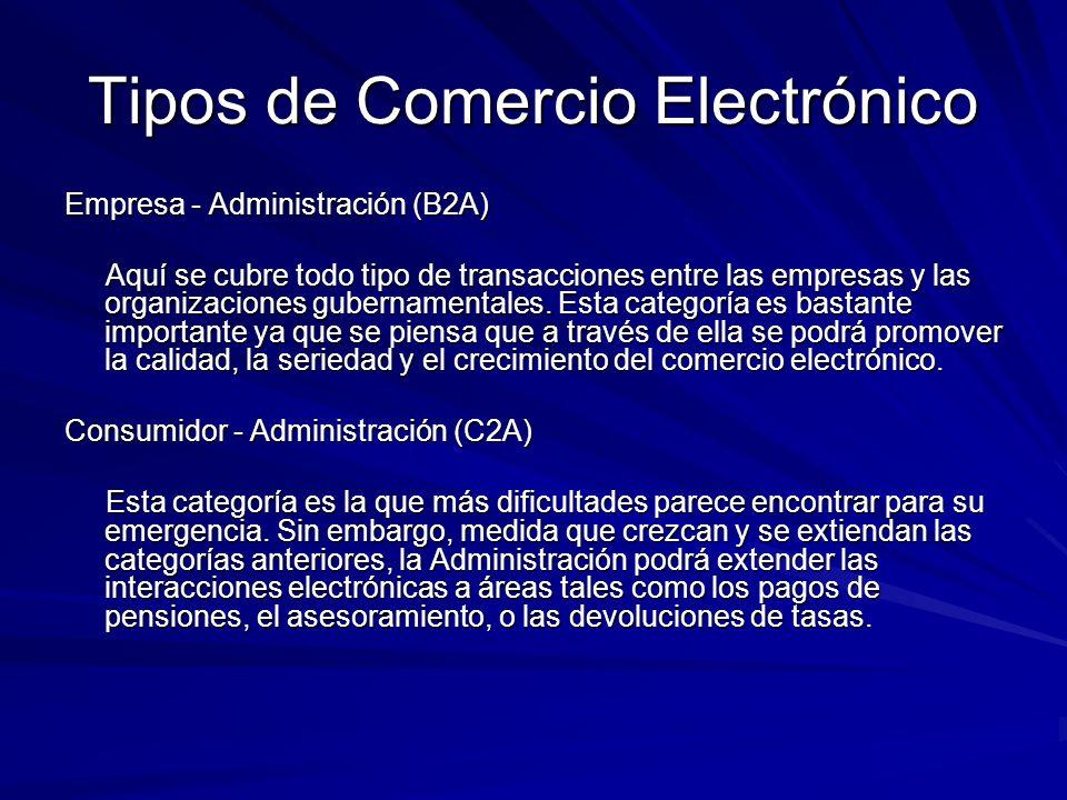 Tipos de Comercio Electrónico Empresa - Administración (B2A) Aquí se cubre todo tipo de transacciones entre las empresas y las organizaciones gubernam