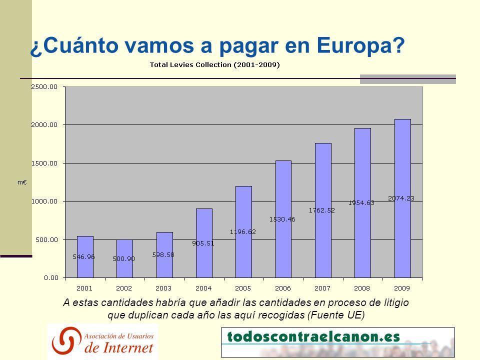 ¿Cuánto vamos a pagar en Europa.