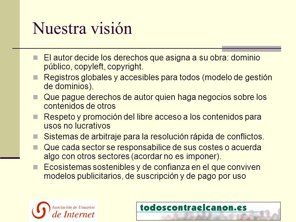 Nuestra visión El autor decide los derechos que asigna a su obra: dominio público, copyleft, copyright.