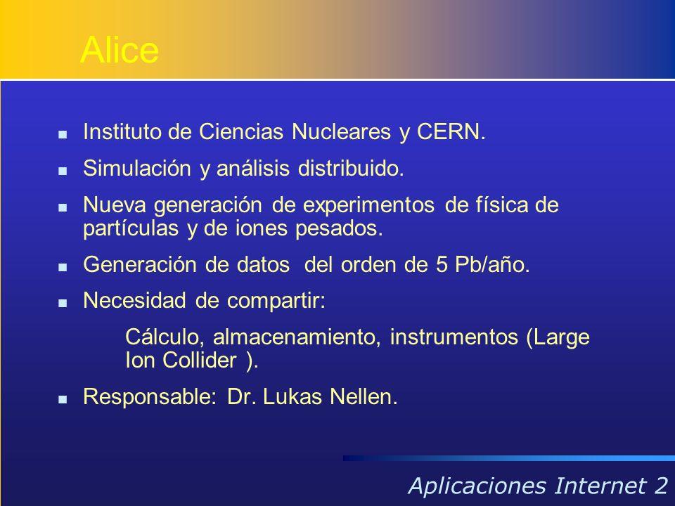 Aplicaciones Internet 2 Instituto de Ciencias Nucleares y CERN. Simulación y análisis distribuido. Nueva generación de experimentos de física de partí