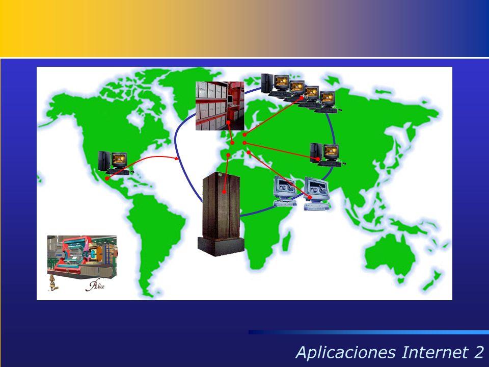 Aplicaciones Internet 2