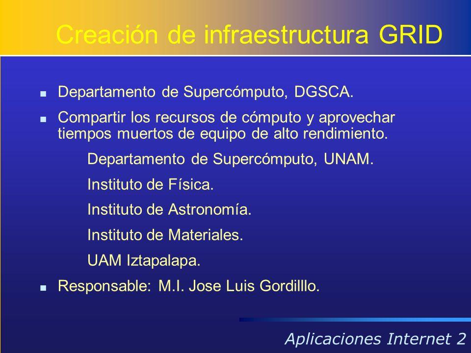 Departamento de Supercómputo, DGSCA. Compartir los recursos de cómputo y aprovechar tiempos muertos de equipo de alto rendimiento. Departamento de Sup