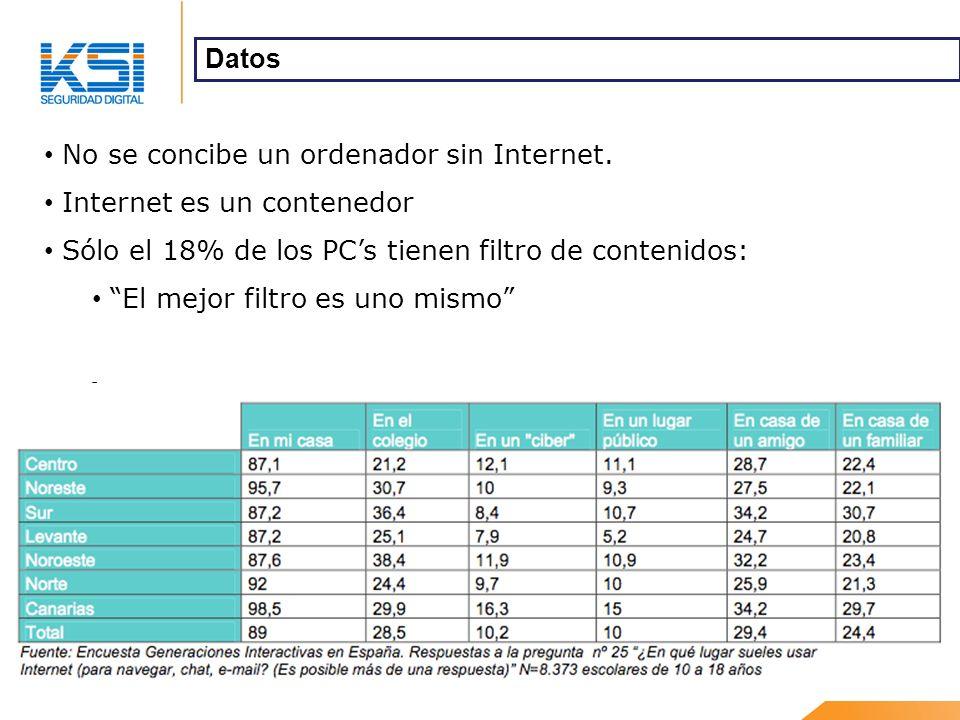 No se concibe un ordenador sin Internet. Internet es un contenedor Sólo el 18% de los PCs tienen filtro de contenidos: El mejor filtro es uno mismo ¿D