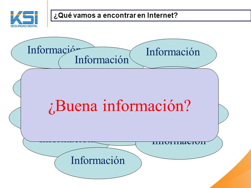 ¿Qué vamos a encontrar en Internet? Información ¿Buena información?