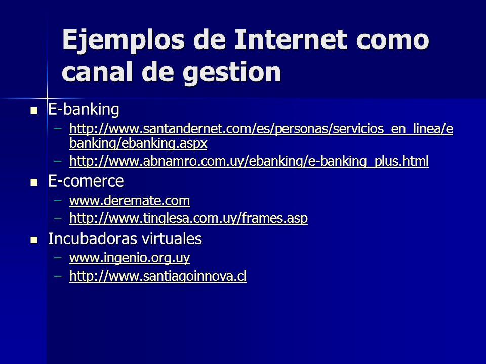Ejemplos de Internet como canal de gestion E-banking E-banking –http://www.santandernet.com/es/personas/servicios_en_linea/e banking/ebanking.aspx htt