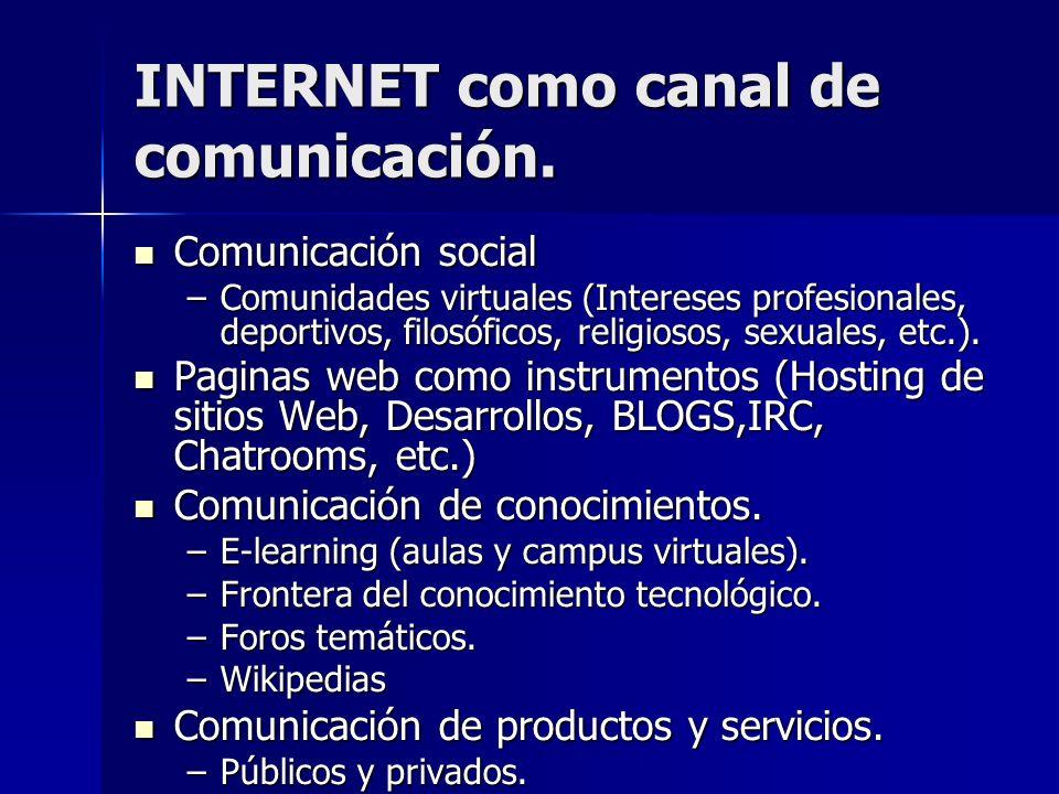 INTERNET como canal de comunicación. Comunicación social Comunicación social –Comunidades virtuales (Intereses profesionales, deportivos, filosóficos,