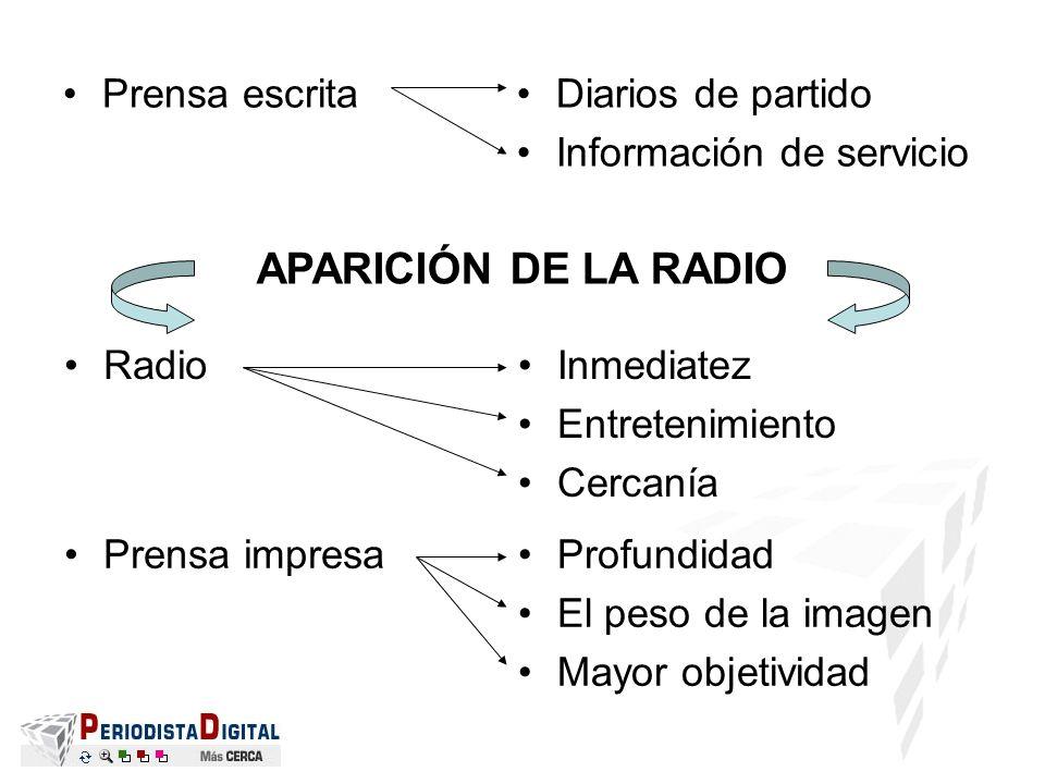 Prensa escritaDiarios de partido Información de servicio APARICIÓN DE LA RADIO RadioInmediatez Entretenimiento Cercanía Prensa impresaProfundidad El p