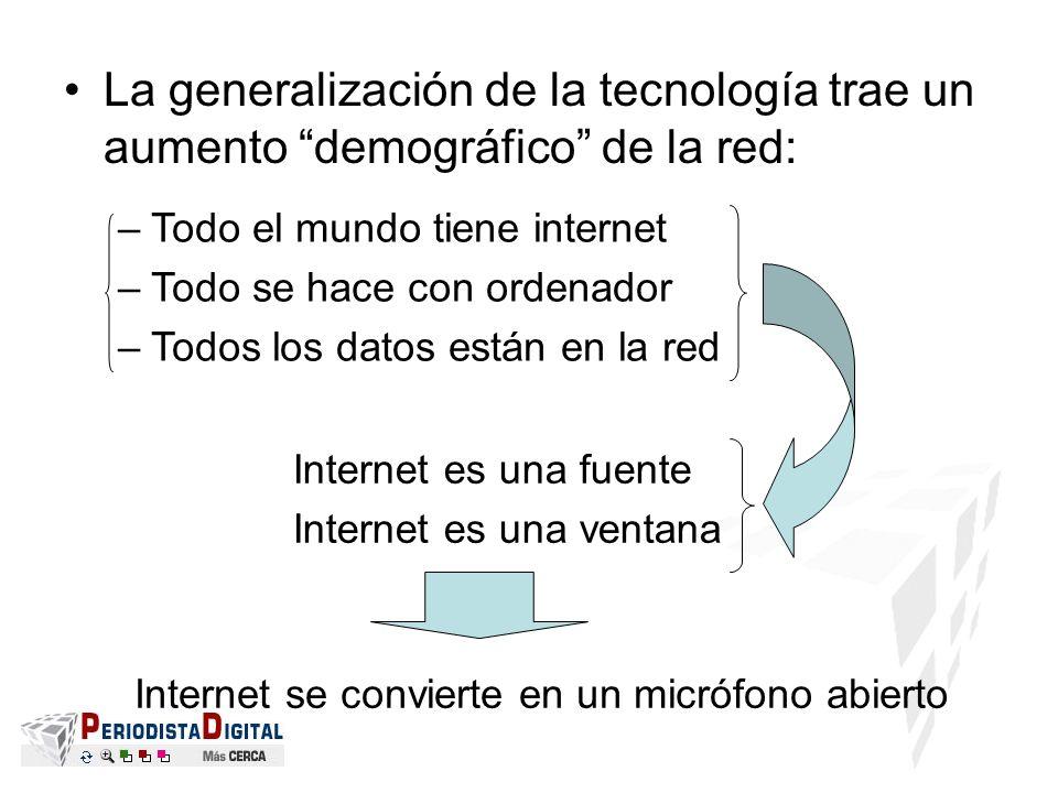 La generalización de la tecnología trae un aumento demográfico de la red: Internet es una fuente Internet es una ventana Internet se convierte en un m