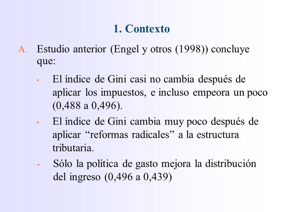A. Estudio anterior (Engel y otros (1998)) concluye que: 1.