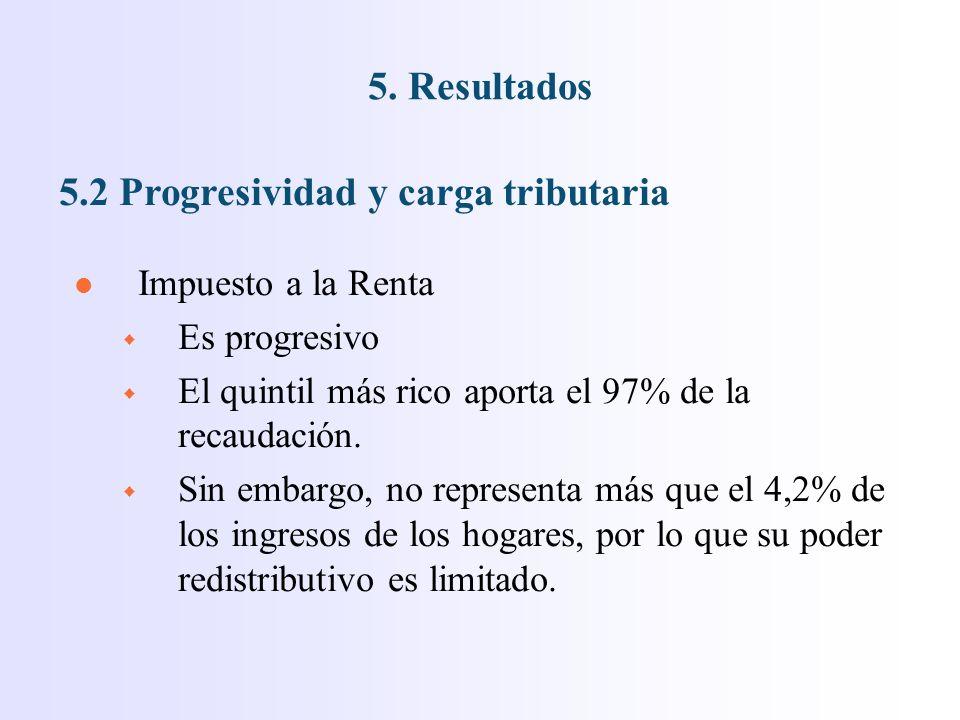 l Impuesto a la Renta w Es progresivo w El quintil más rico aporta el 97% de la recaudación.
