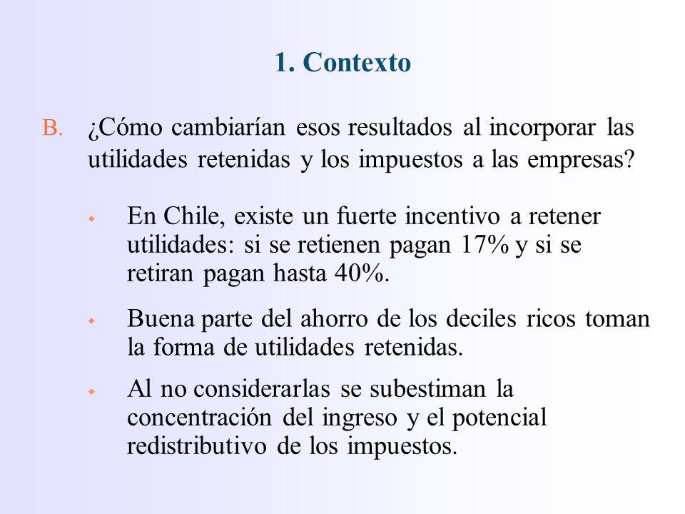 l Supuestos de Incidencia: 4.