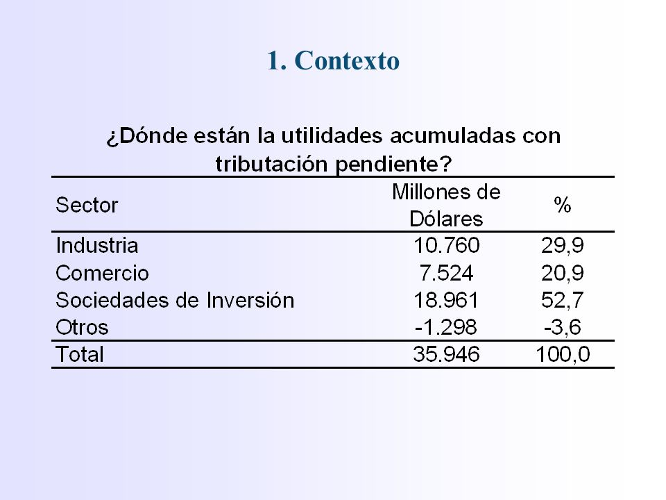 l La concentración del ingreso es mayor que la estimada en estudios anteriores.