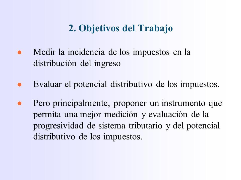 l Medir la incidencia de los impuestos en la distribución del ingreso 2.