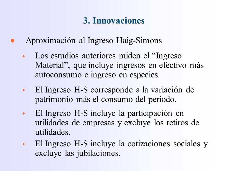 l Aproximación al Ingreso Haig-Simons 3.