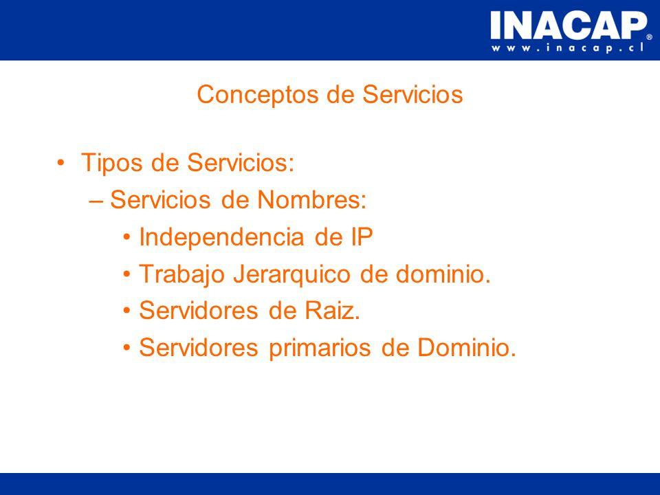 Conceptos de Servicios ¿Qué es un servicio? Un servicio es un proceso, que utiliza recursos de máquina. Tipos de Servicios: –Servicios en la Red: Inte