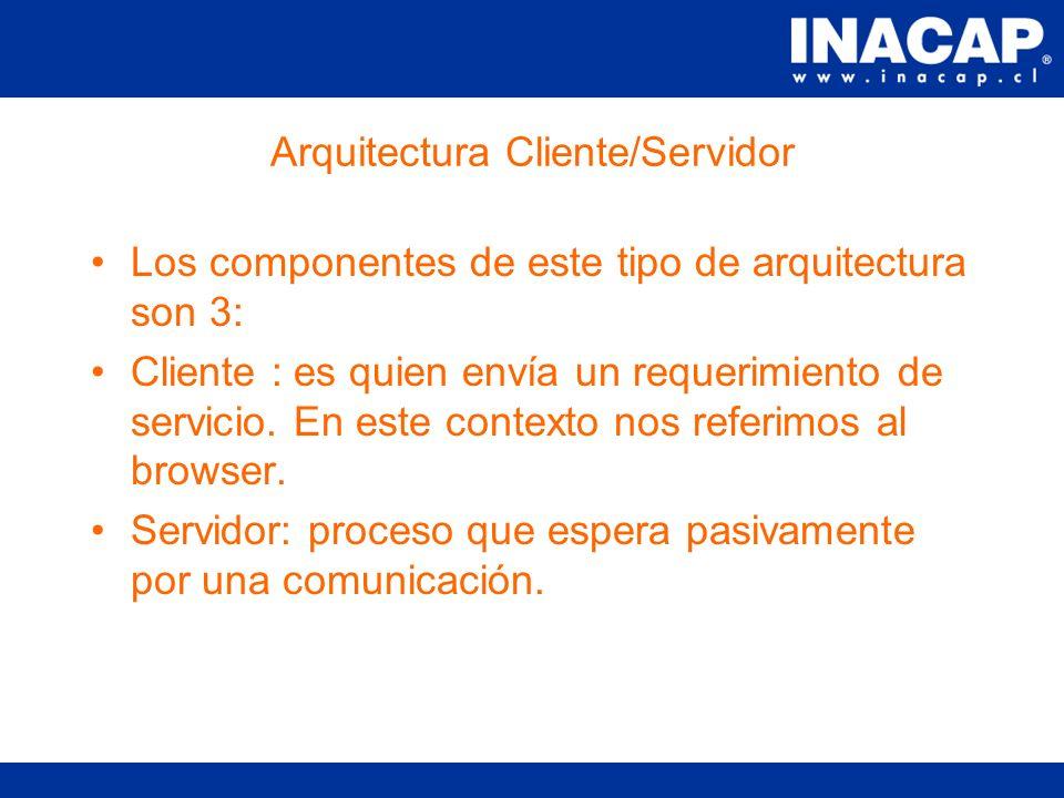Fundamentos de Internet Contenidos Arquitectura Cliente/Servidor.