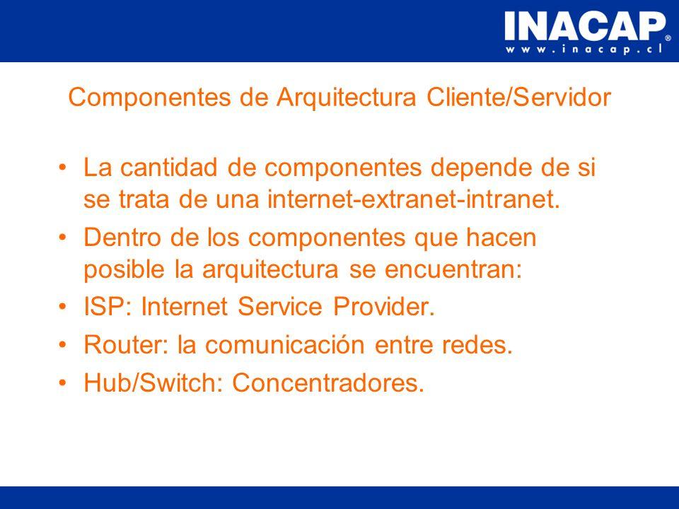 Arquitectura Cliente/Servidor Protocolos de comunicación: –Define las reglas de comunicación entre el cliente y el servidor. –Dentro de estos protocol