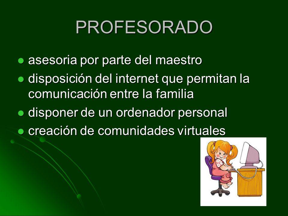 PROFESORADO asesoria por parte del maestro asesoria por parte del maestro disposición del internet que permitan la comunicación entre la familia dispo