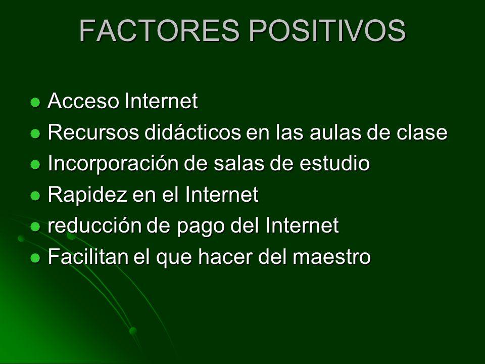 FACTORES POSITIVOS Acceso Internet Acceso Internet Recursos didácticos en las aulas de clase Recursos didácticos en las aulas de clase Incorporación d