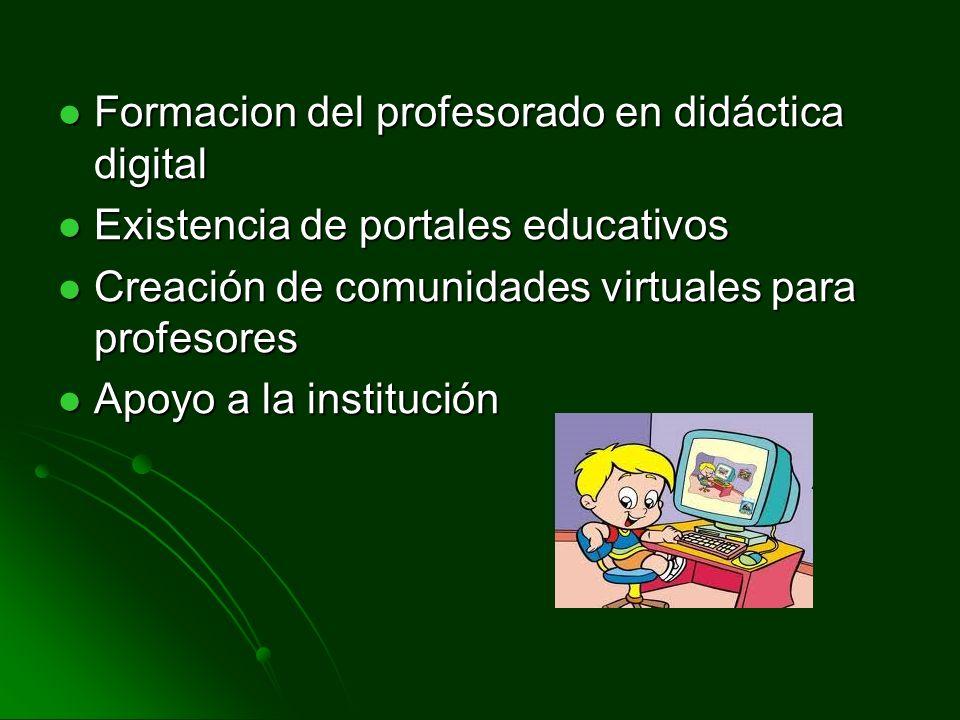 Formacion del profesorado en didáctica digital Formacion del profesorado en didáctica digital Existencia de portales educativos Existencia de portales