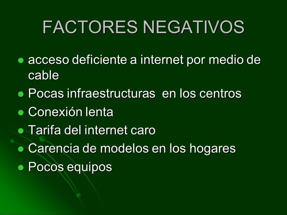 FACTORES NEGATIVOS acceso deficiente a internet por medio de cable acceso deficiente a internet por medio de cable Pocas infraestructuras en los centr