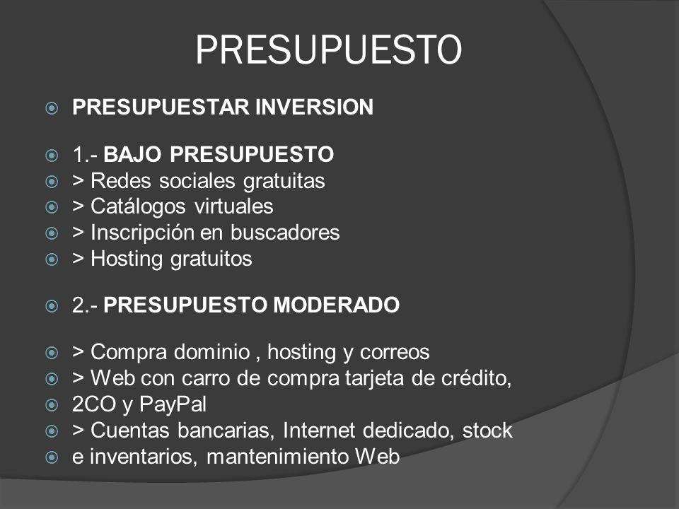 PRESUPUESTO PRESUPUESTAR INVERSION 1.- BAJO PRESUPUESTO > Redes sociales gratuitas > Catálogos virtuales > Inscripción en buscadores > Hosting gratuit